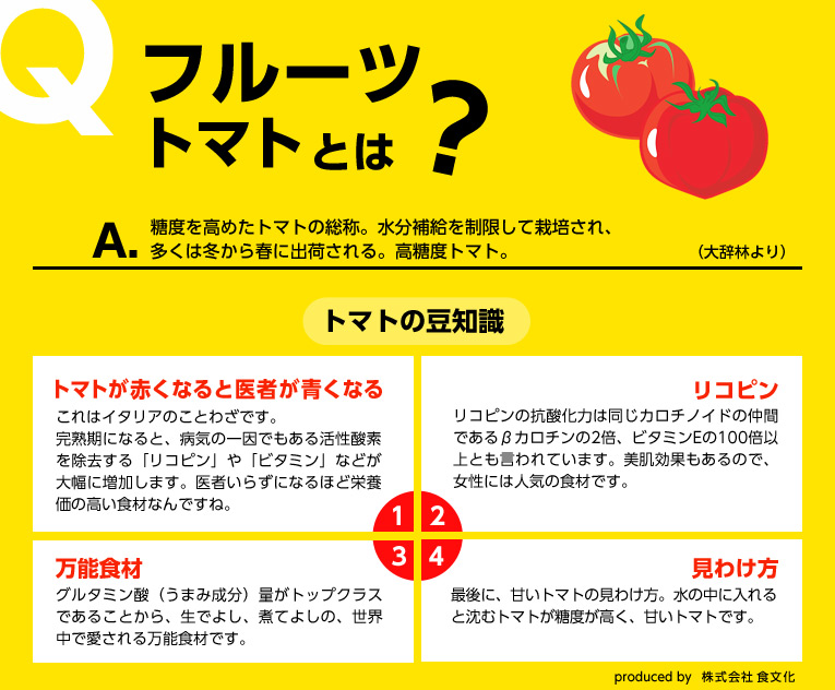 フルーツトマトとは?
